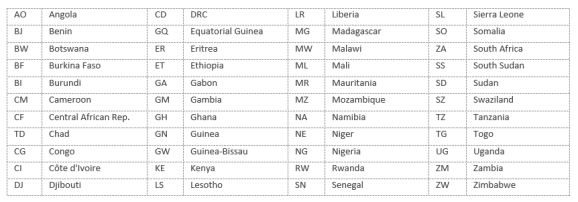 table of africa codes
