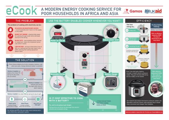 Gamos_Infographic_2_v4a MAIN+URL+UKAID-1.png