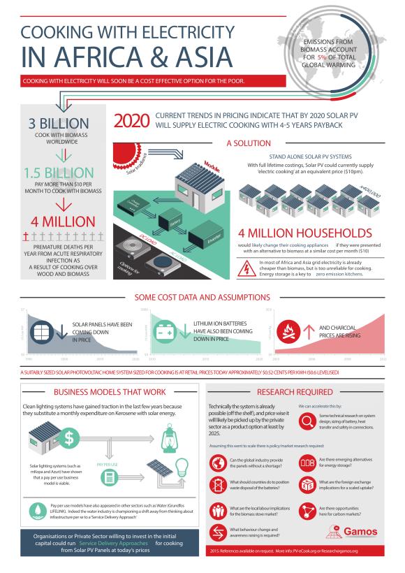 Gamos_Infographic_HighRes 4 million 4-5 yrs + URL-1